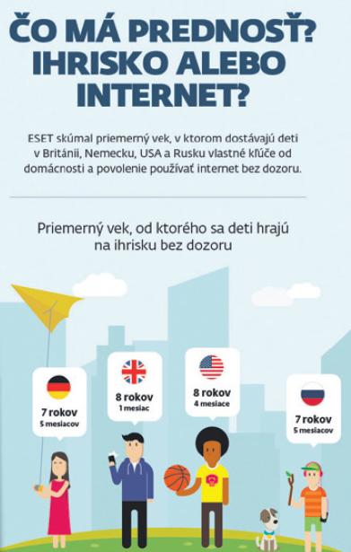 Ihrisko alebo Internet